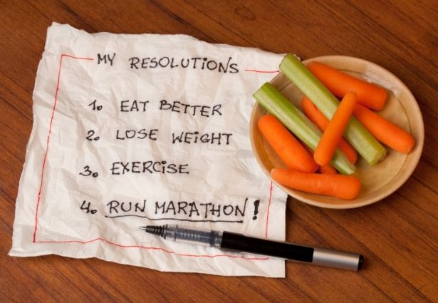 runner's resolutions list